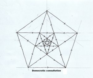 Democratic consultation by Roger Searle