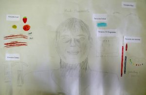 My Personal Profile by Mark H