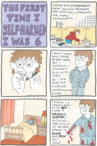 First Self Harm by Hindsight