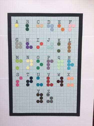 Decoding Braille alphabet by Clarke  Reynolds